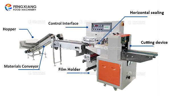 Automatic Filling Bag and Sealing Fruit Packing Machine
