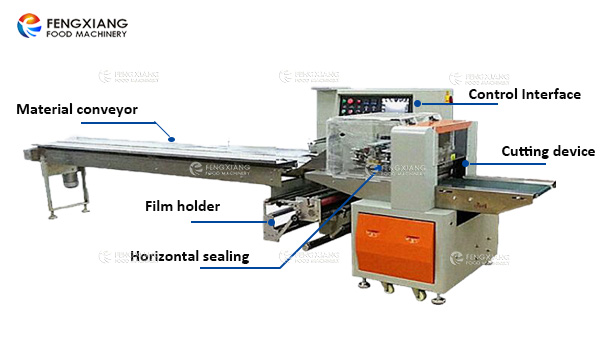 Distribution Center Vegetable Packing Machine